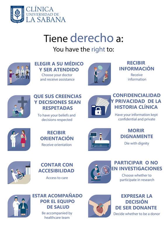Derechos pacientes Clínica Universidad de La Sabana